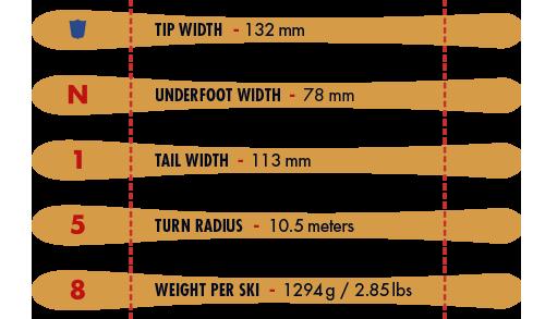 N158 Speed Chart