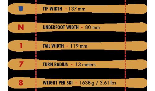 N178 Speed Chart